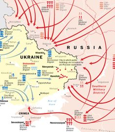 Military Mobilizations: Ukraine and Russia