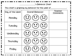 Kindergarten Weekly Behavior Chart Smiley Face Charts