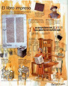 infografia_el_nacimiento_del_libro_impreso Spanish Games, Ap Spanish, Spanish Class, Johannes Gutenberg, History Teachers, Teaching History, Graphisches Design, Literature Books, World History