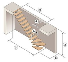 Discover thousands of images about Mittelholmtreppe Plume gewendelt 95 cm Buche - Metal Stairs, Loft Stairs, Modern Stairs, House Stairs, Space Saving Staircase, New Staircase, Staircase Railings, Spiral Stairs Design, Staircase Design