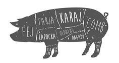 A sertés részei Lidl, Moose Art, Animals, Keto, Food, Grill Party, Animais, Animales, Meal