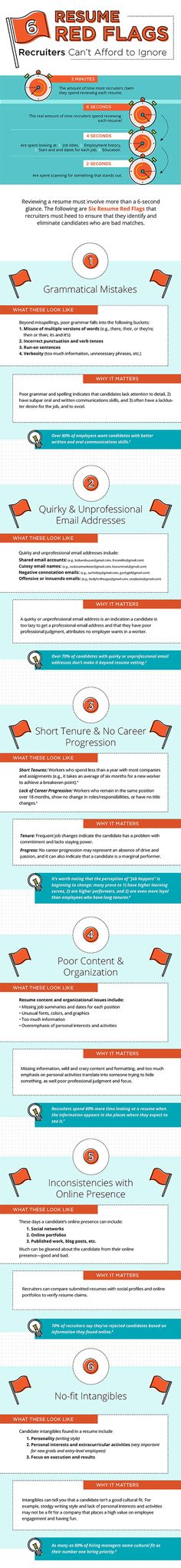 What Makes a Recruiter Stop Reading Your Resume? [Infographic]