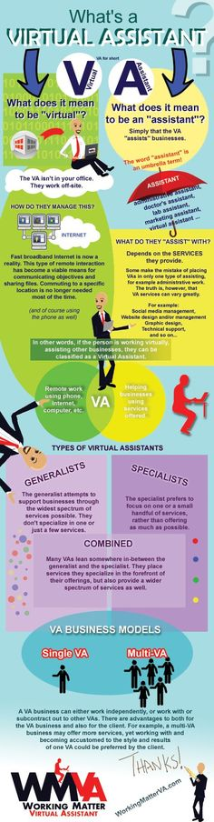 Virtual Assistant InfoGraphic - What it means to be a virtual assistant