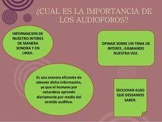 Qué es un Audioforo y Como Crearlos | #Artículo #Educación