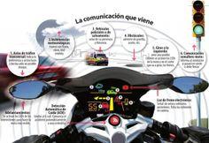 """Servicio de Infografía de la DGT. Hay más imagenes del tema motos en esta pagina: """"http://bit.ly/1f1xCGo"""""""