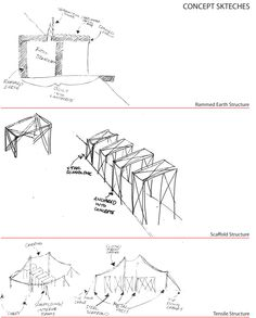 Architecture Design Concept Sketches  #conceptualarchitecturalmodels Pinned by www.modlar.com