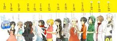 Read from the story Memes de Kagerou Project by (we boom) with 893 reads. Momo Kisaragi, Kagerou Project, Wattpad, Image Boards, Summer Days, Calm, Fan Art, Actors, Games