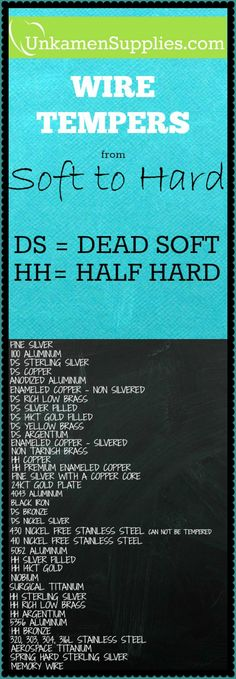 Wire tempers chart - from soft to hard