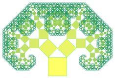 De boom van Pythagoras is een fractal bedacht door de Nederlandse wiskundeleraar Albert E. Bosman in 1942 en werd vernoemd naar Pythagoras vanwege de driehoeksverhoudingen met de kenmerkende rechte hoek. De fractal wordt opgebouwd door vierkanten en lijkt op de vorm van een dwarsdoorsnede van een broccoli of bloemkool.