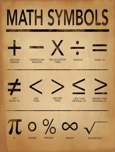Math Symbols Poster For Home, Office or Classroom. Mathematics Typography Art Print