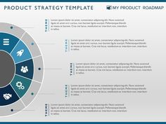 the 68 best strategy templates images on pinterest in 2018 layout