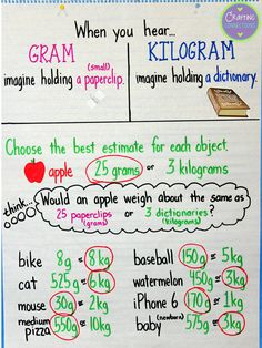 Crafting Connections: Gram & Kilogram Anchor Chart for Anchors Away Monday Math Charts, Math Anchor Charts, Math Resources, Math Activities, Fifth Grade Math, Grade 3, Fourth Grade, Eureka Math, Math Measurement