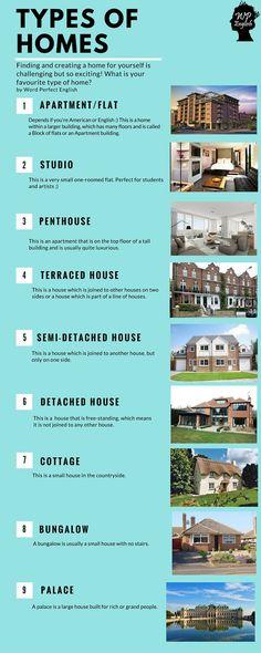 Types of Homes                                                                                                                                                                                 Mais
