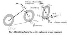 Positive trail diagram