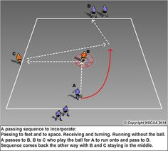 When you participate in soccer training, you will find that you are introduced to many different types of methods of play. One of the most important aspects of your soccer training regime is learning the basics of kicking the soccer b Soccer Warm Up Drills, Soccer Passing Drills, Football Coaching Drills, Soccer Warm Ups, Soccer Training Drills, Football Workouts, Soccer Practice, Soccer Skills, Hockey Drills
