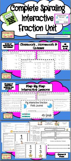 $5.00 for 2 days ONLY!  in the Download!! 172 pages Covers ALL 4th Grade Fraction Standards! Designed for student Mastery- Interactive student instruction workbook, classwork sheets, homework sheets, quizzes, pre and post assessment, 4 fraction games, black line masters, and a complete key!