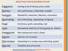 Risultati immagini per adjectives to describe places list English Adjectives, English Vocabulary, English Grammar, Teaching English, English Language, Teaching Vocabulary, Teaching Writing, English Lessons, Learn English