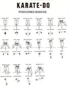 Approaches to increase your perception of martial arts workout Karate Shotokan, Goju Ryu Karate, Kyokushin Karate, Karate Training, Hapkido, Judo, Taekwondo, Wing Chun, Jiu Jitsu
