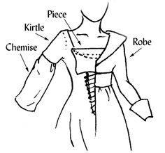 "The Esaïkha Creation Workshop: XV: Dress Tassel - Part 1/3: Project presentation and study of ""tassel"""