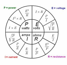 ohm's law wheel | ... is known as Ohms Law Pie Chart or Ohms Law Chart or Ohms Law Wheel