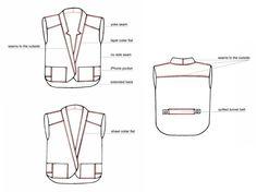 https://www.kickstarter.com/projects/1676909825/the-boiledwear-vest