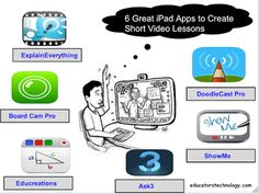 7 Fabulous iPad Apps to Create Short Animated Lessons for Your Flipped Classroom ~ Educational Technology and Mobile Learning
