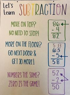 Math Charts, Math Anchor Charts, Science Anchor Charts 5th Grade, Division Anchor Chart, Math Classroom, Future Classroom, Classroom Ideas, 4th Grade Classroom Setup, Maths