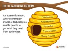 The Collaborative Economy defined: An economic model where commonly available technologies enable people to get what they need from each other
