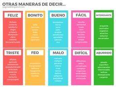 Otras maneras de decir...   La página del español