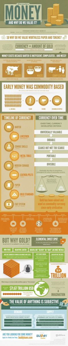 [INFOGRAPHIC] What exactly is money and why do we value it?