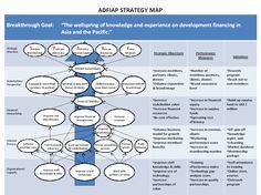 1000 Images About Balanced Scorecard Amp Strategy Maps On