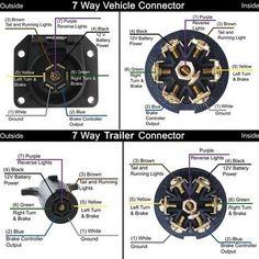 Sensational Dodge Trailer Wiring Harness Wiring Diagram Wiring Digital Resources Operpmognl