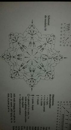 Crochet Snowflake Pattern, Crochet Edging Patterns, Crochet Snowflakes, Crochet Mandala, Crochet Doilies, Crochet Ball, Thread Crochet, Crochet Stitches, Crochet Christmas Decorations
