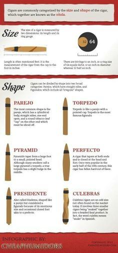 Cigar Shapes