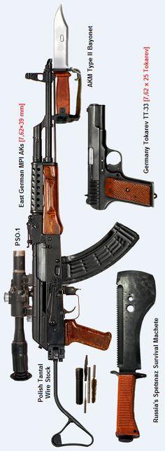 East Germany Weapons [ East German MPi-KMs - Tokarev TT-33 Pistol ] Military Weapons, Weapons Guns, Guns And Ammo, Kalashnikov Rifle, Firearms, Shotguns, Fire Powers, East Germany, Cool Guns