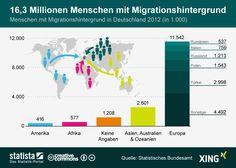 Infografik: Menschen mit Migrationshintergrund in Deutschland | Statista
