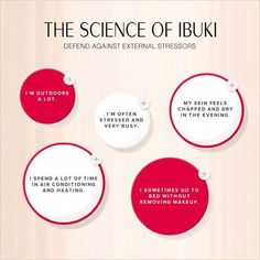 Do you want beautifully hydrated & smooth skin? Then you need to try Shiseido IBUKI!