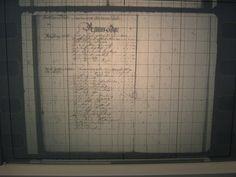 Bøvling amt rentekammeret matriklerne 1662 og 1664 1664-1673