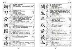 1st grade kanji romaji pronunciation meaning example of use kanji pinterest. Black Bedroom Furniture Sets. Home Design Ideas