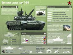 T-90 Russian third-generation main battle tank