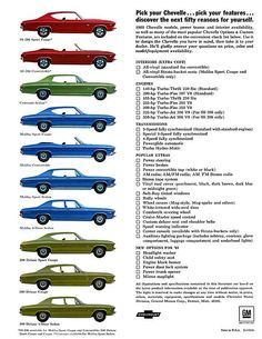 1968 Chevrolet Chevelle brochure options page