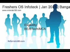Freshers OS Infoteck walk-in | Associate Software Engineer | Jan 2015 | Jan 2015