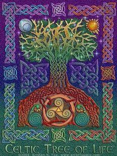 Símbolos Celtas: Los árboles sagrados La astrología celta esta inspirada en la magia estacional de los bosques. La creencia druida es que, según la fecha de nuestro nacimiento, estamos enlazados con uno de los árboles sagrados y ese árbol nos concede las virtudes que le son propias y en el, en su esencia, esta la materia espiritual con la que se determina nuestra personalidad.