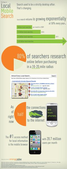 Get new customers for your local business online! Understand how to market to grow local business.