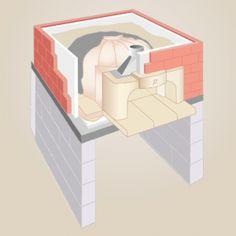 Construction d'un four à bois en kit.  Etape 8 : Habillage et finitions