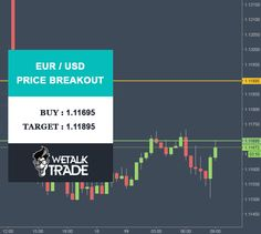 #EUR/USD Price Breakout. BUY : 1.11695 Target : 1.11895 For more instant alerts on signals visit us here https://signal.wetalktrade.com/ #Wetalktrade #Forex #Trading #ForexSignals