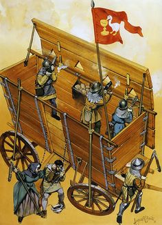 """War Wagon - The Hussite Wars, 1419 - 1436"""