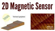 Terraced Graphene for ultrasensitive magnetic field sensor | 2D Magnetic...