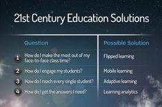 Tecnologia y Pedagogia