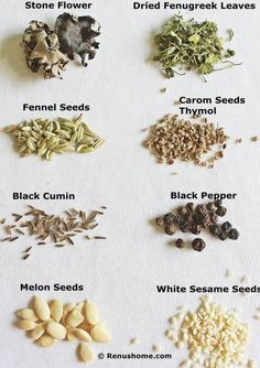 Indian spices - glossary of Indian spices in english, hindi, tamil, telugu, kannada